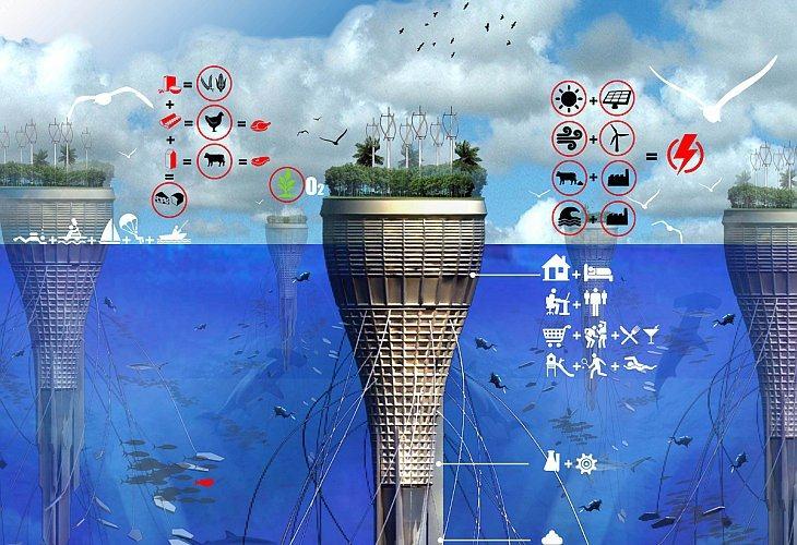 Будущее не за горами: подводный небоскрёб