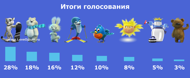 http://loveopium.ru/content/2011/02/04717043e29a_A49D/00.png
