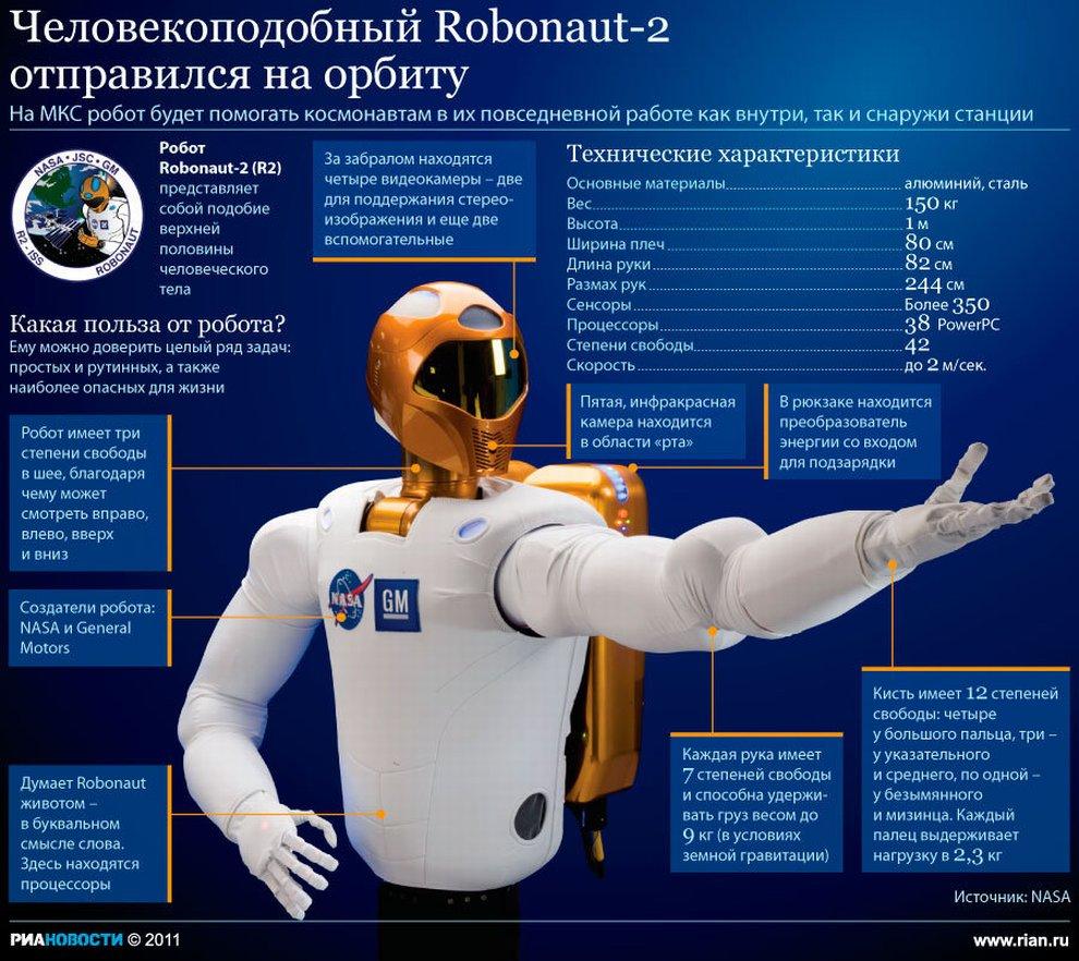 Робонавт-2