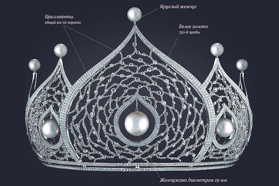 Корона «Мисс-России» 2011