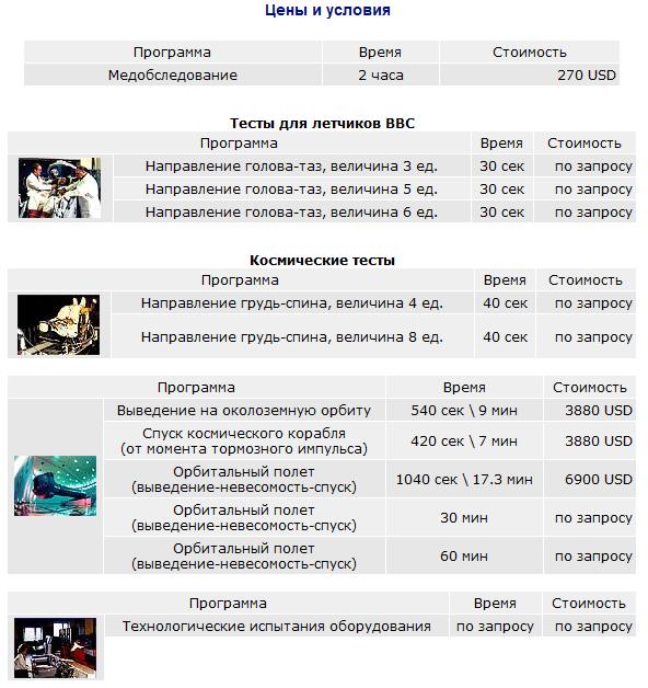 Центр подготовки космонавтов имени Гагарина