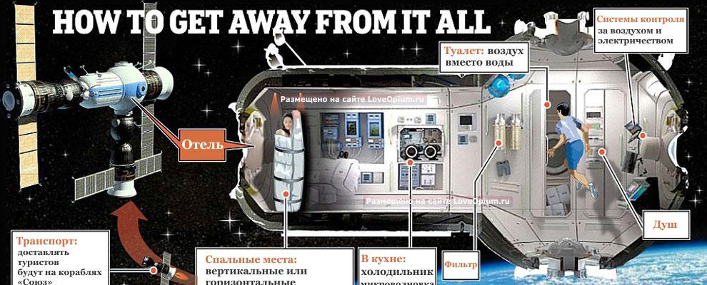 первый космически отель