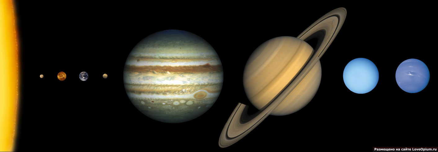 Solar System models  all planets and major moons by
