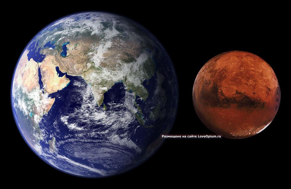 Сравнение размеров Земли (средний радиус 6371 км) и Марса (средний радиус 3386.2 км)