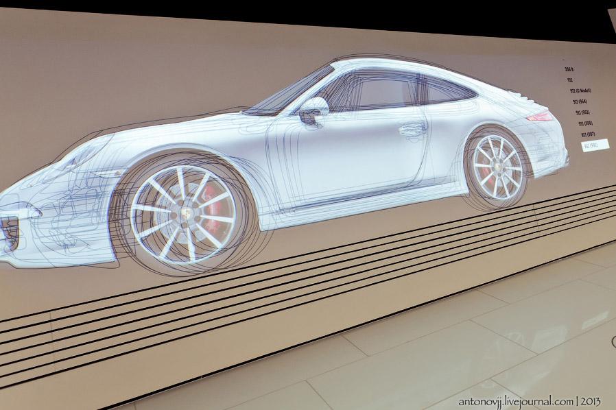 Эволюция 911 модели
