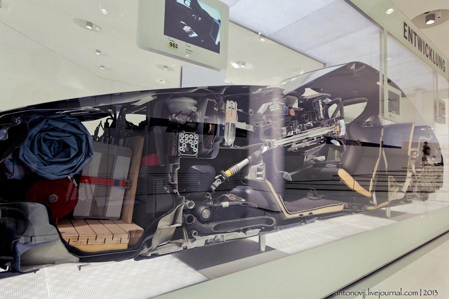 Porsche 911 в разрезе