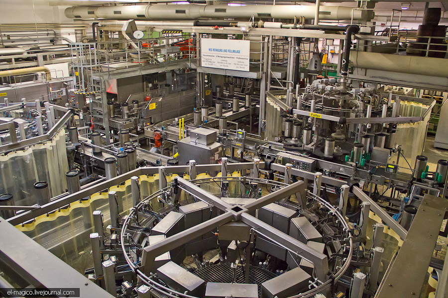 Экскурсия на Feldschlösschen — самый главный пивной завод Швейцарии