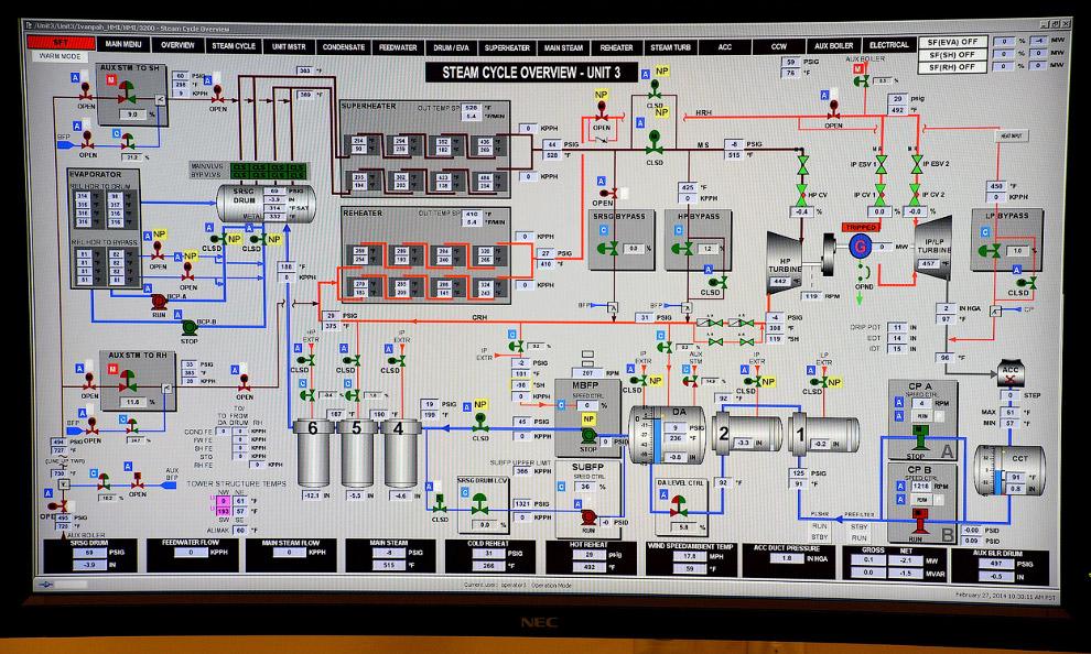 Графическая система управления крупнейшей в мире солнечной электростанцией Айванпа