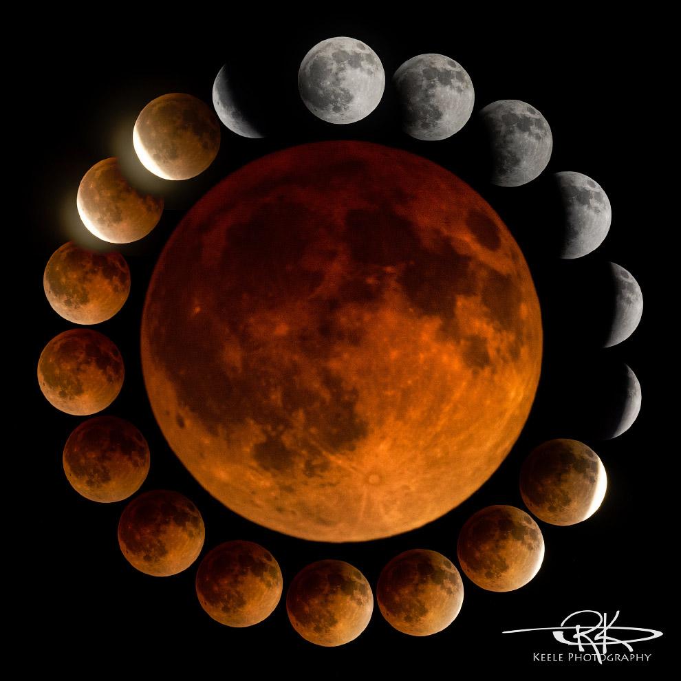 Все фазы полного лунного затмения