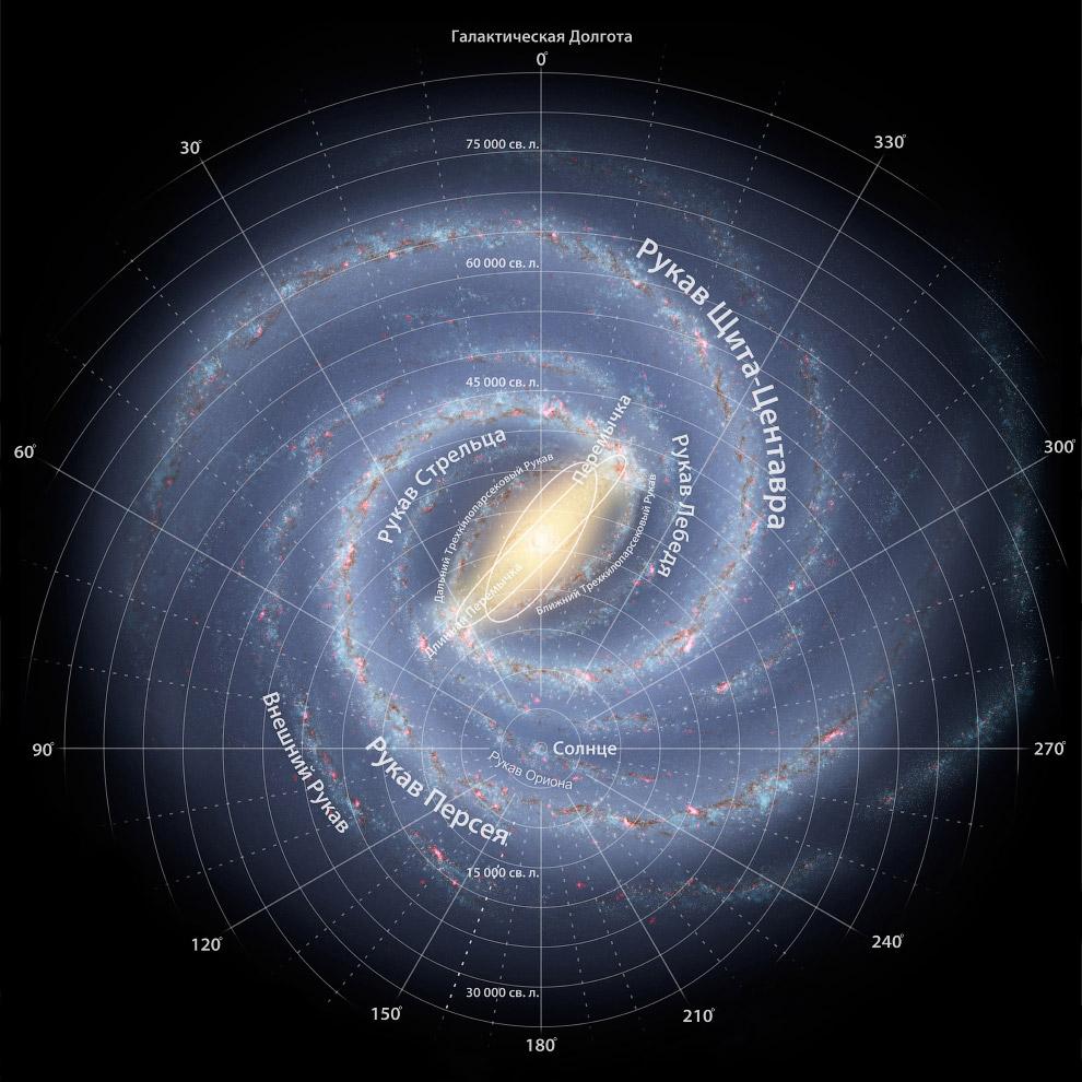 Компьютерная модель галактики Млечный путь