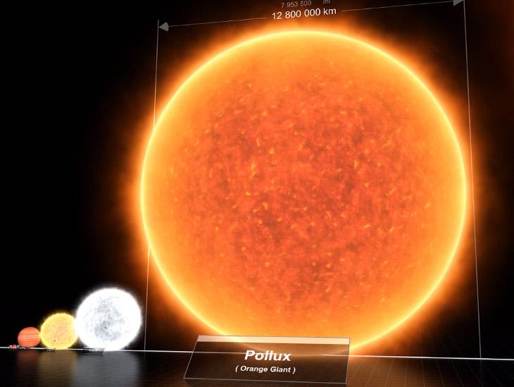 Размеры вселенной