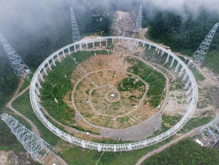 Телескоп FAST: в поисках внеземных цивилизацийТелескоп FAST: в поисках внеземных цивилизаций