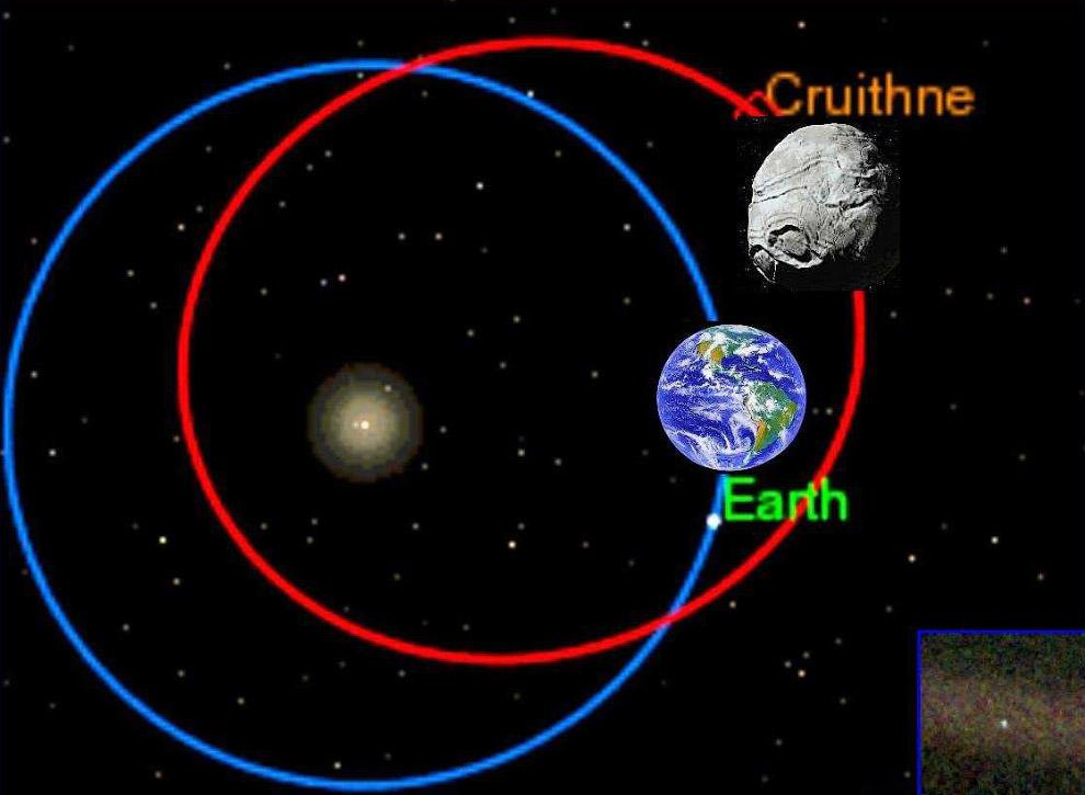 Круитни — астероид с идентичной Земле орбитой