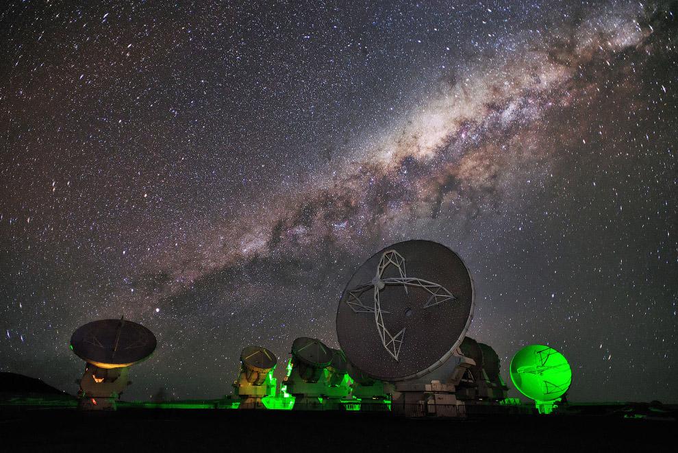 Телескопы комплекса ALMA и Млечный путь