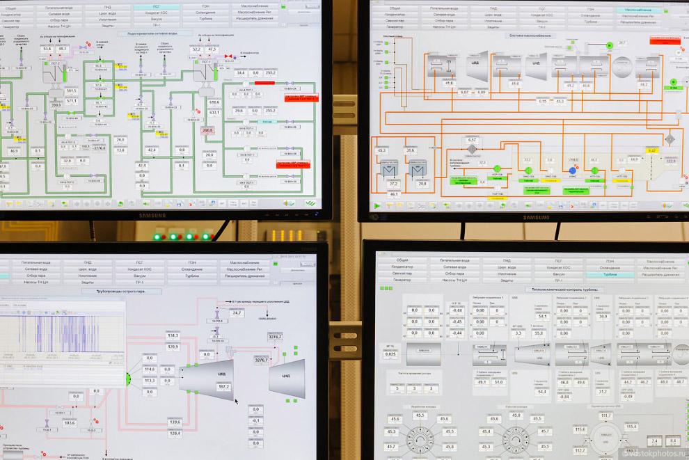 Программно-технический комплекс турбогенератора на ЦТЩУ-1