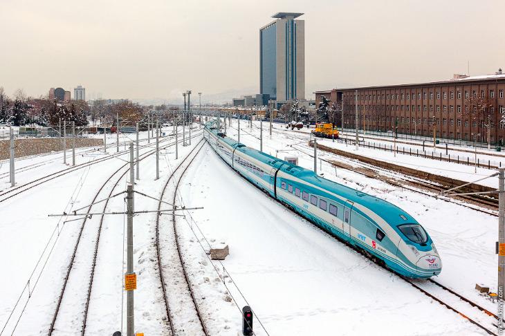 Високошвидкісні залізниці Туреччини