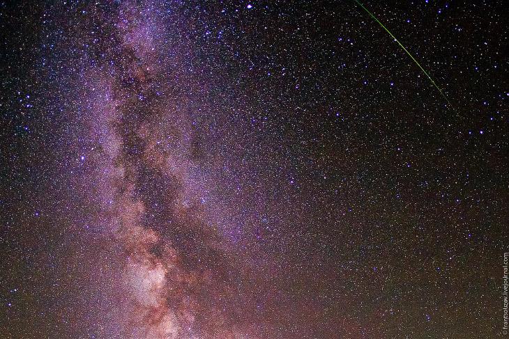 Звёзды на Крыше Мира