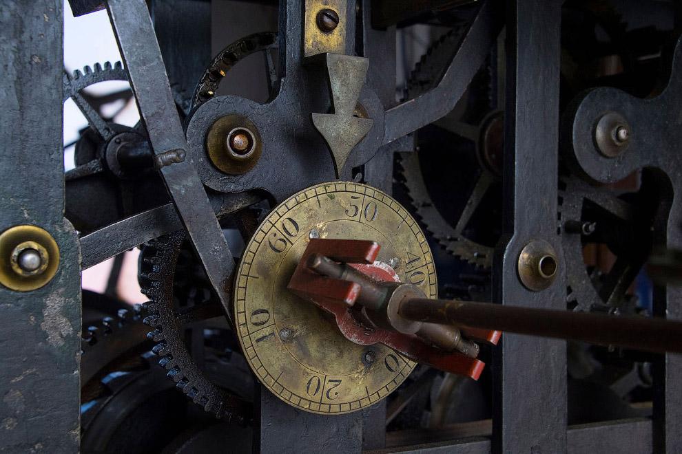 Детали часового механизма