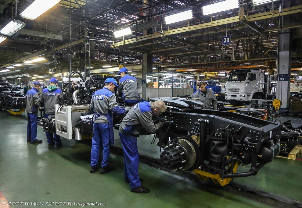 Производство конвейеров в набережных челнах неприводной роликовый рольганг