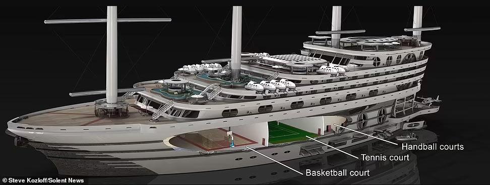 Яхта Galleon