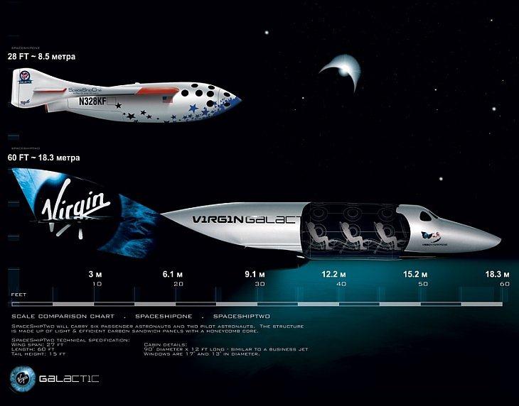 Космический корабль-2 (SpaceShipTwo)